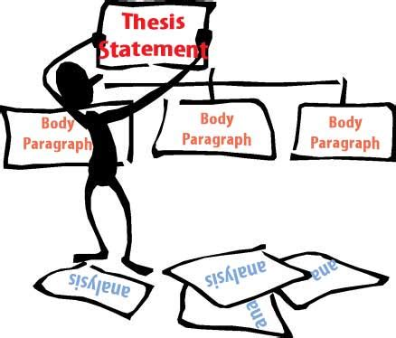 English essay thesis statement examples